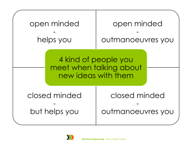 the four kind of mindsets you frequently meet in your company or while talking with customers, CC-BY 2.0